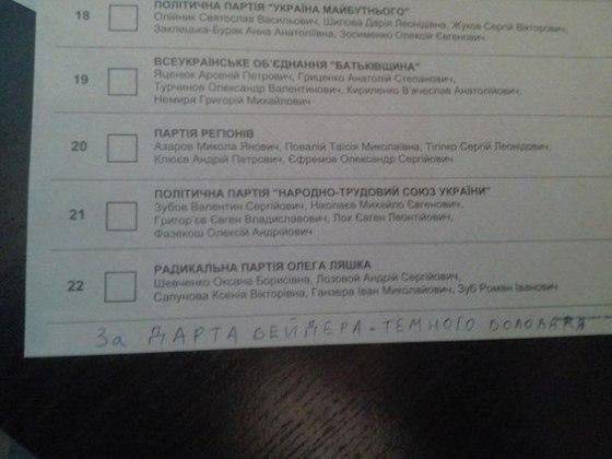 Дарт Вейдер популярен на выборах